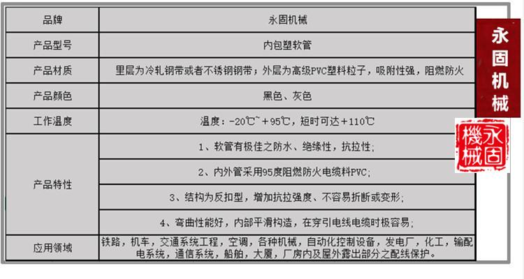 国标内包塑金属软管产品介绍