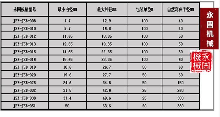 平包塑金属软管产品规格型号