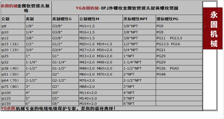 镀锌外螺纹DPJ金属软管接头产品规格型号