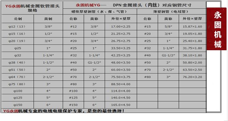 镀锘内牙DPN金属软管接头产品规格型号